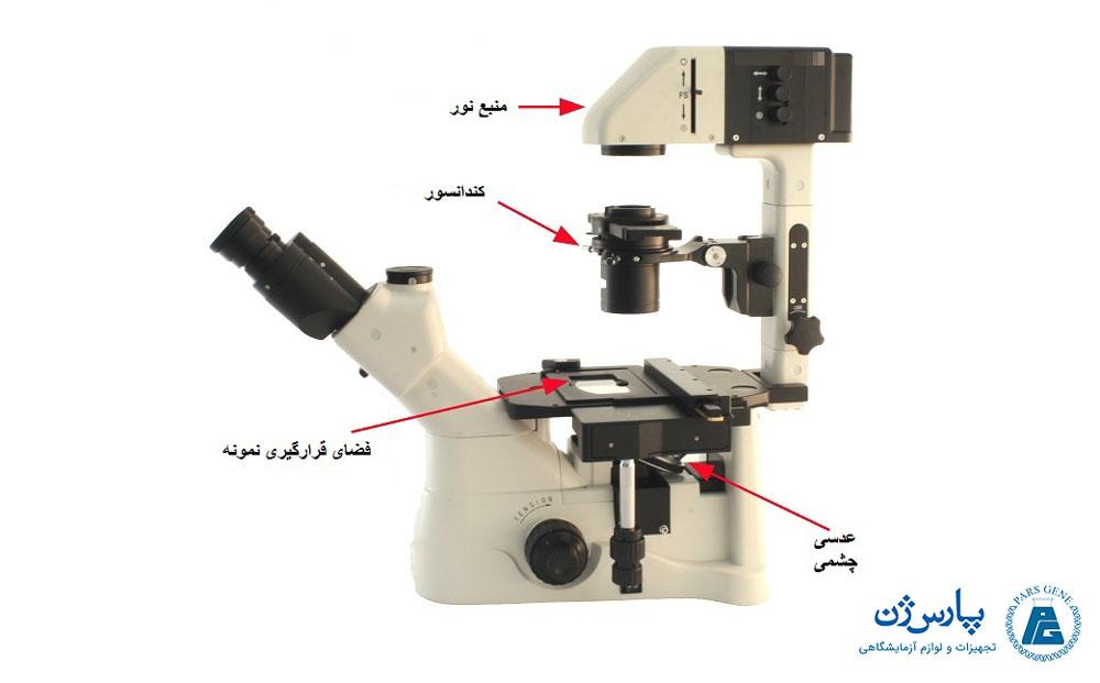 میکروسکوپ معکوس